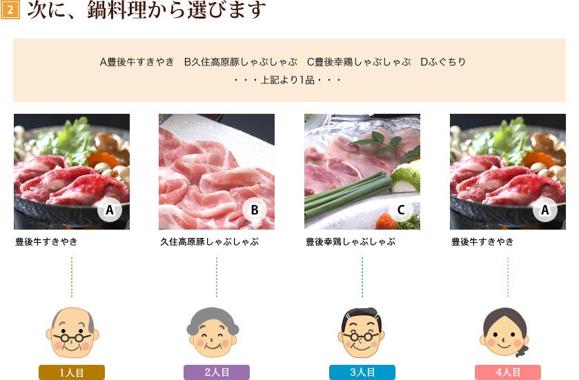 鍋料理選択